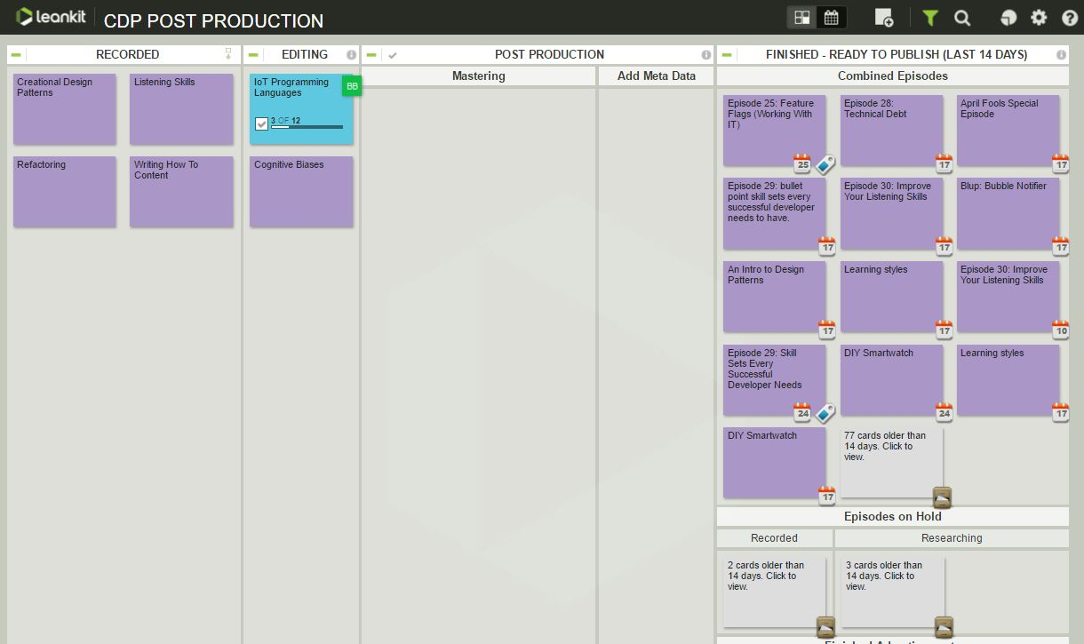 post production kanban board for Complete Developer Podcast